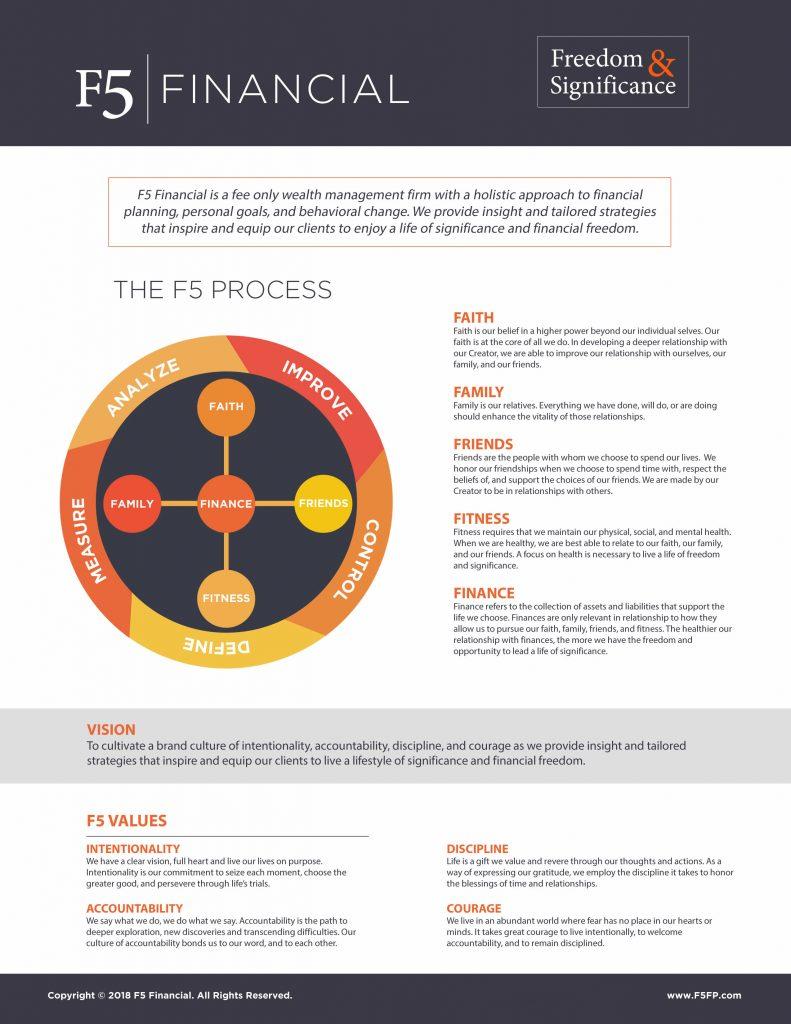 F5 Process Infographic